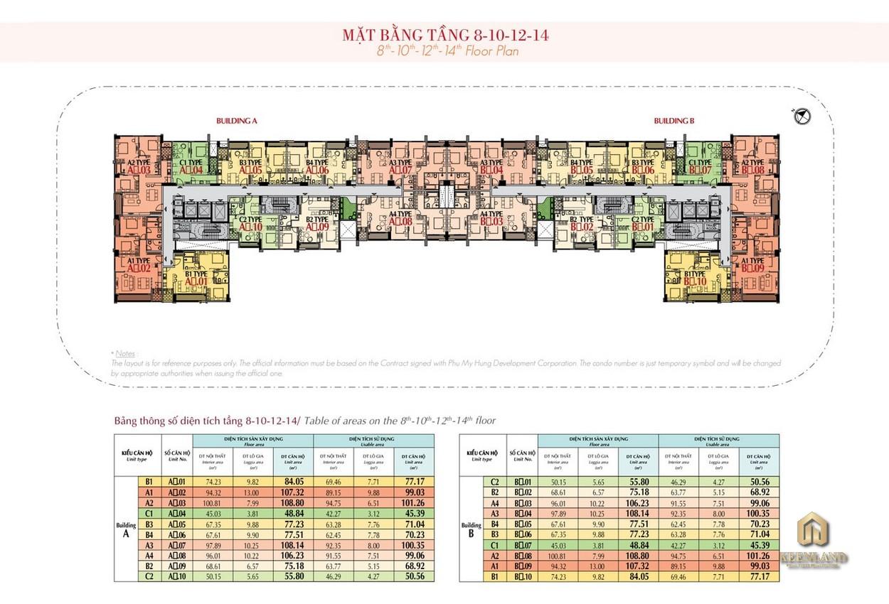Mặt bằng tầng 8 - 10 - 12 -14 dự án The Ascentia Quận 7
