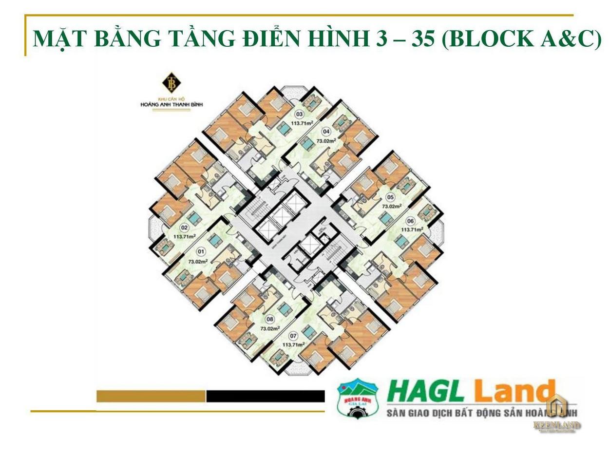 Mặt bằng tầng điển hình 3 - 35 Block A và C