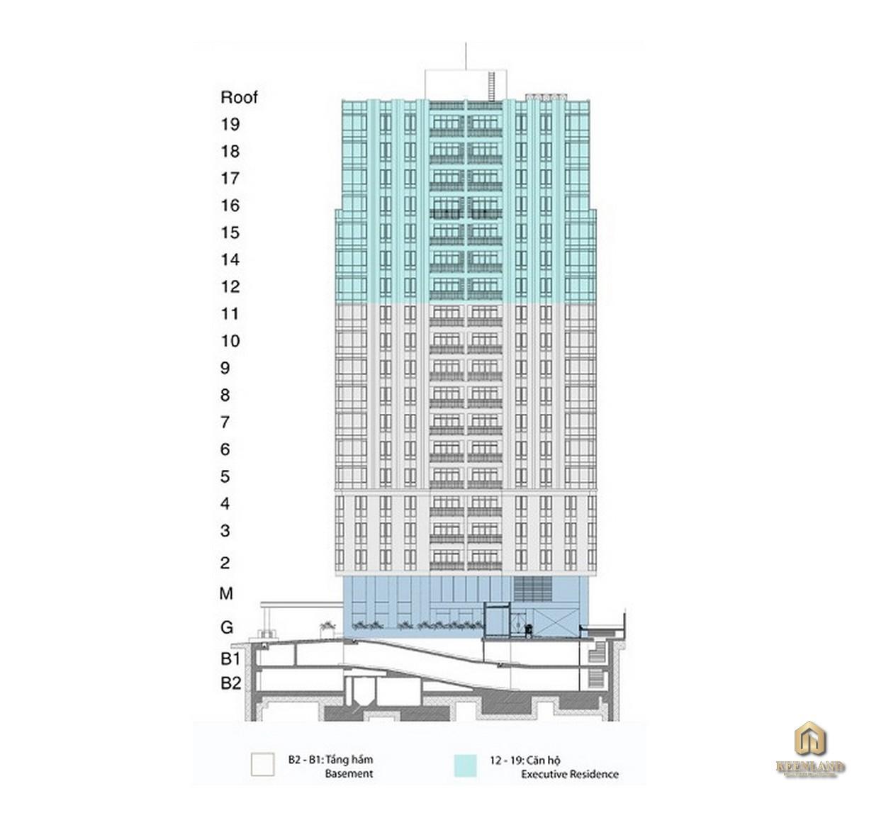 Mặt bằng tổng thể dự án An Phú Plaza Quận 3