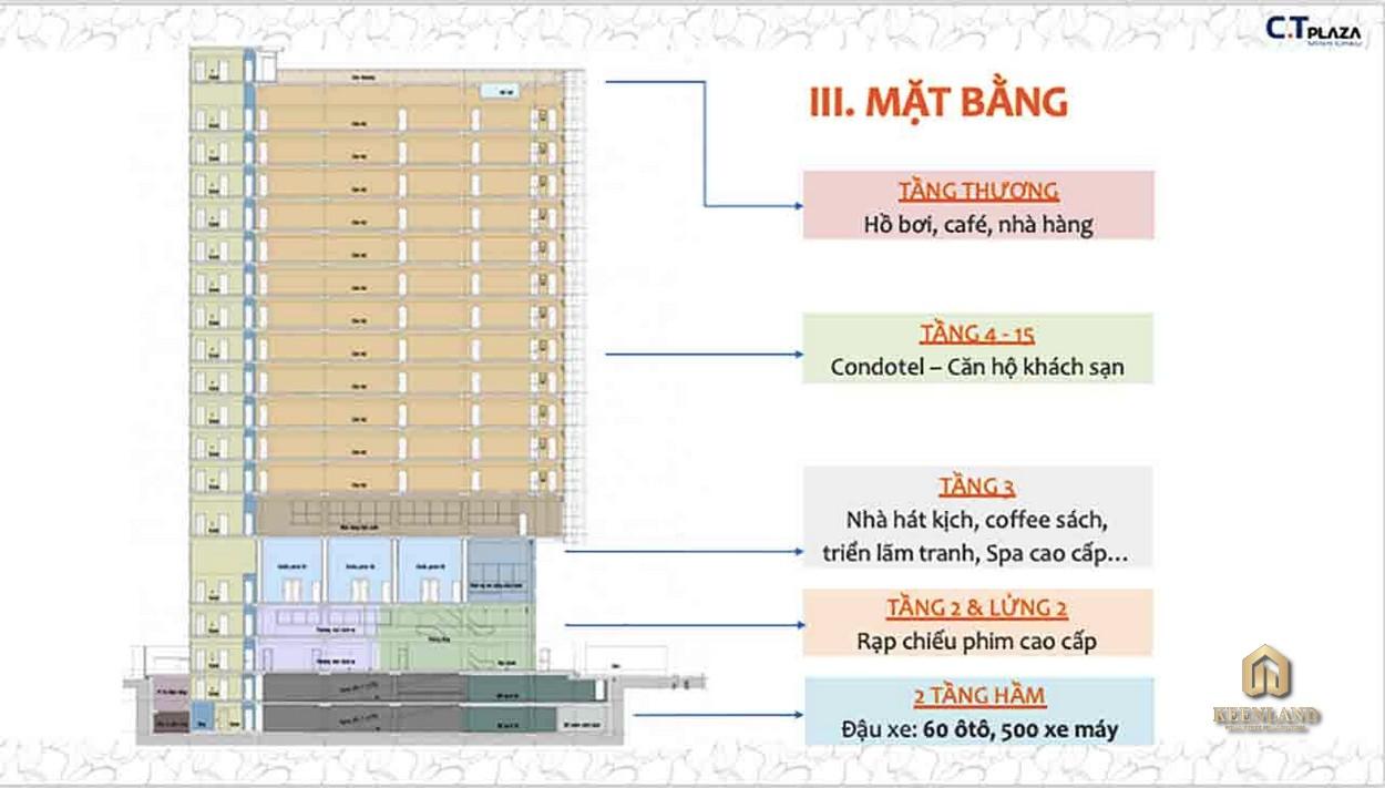 Mặt bằng tổng thể dự án C.T Plaza Minh Châu Quận 3