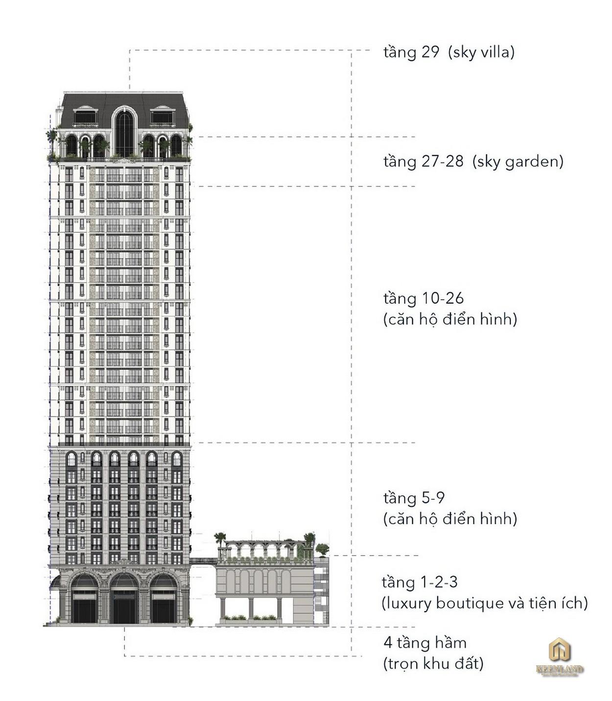 Mặt bằng tổng thể dự án Grand Central Quận 3