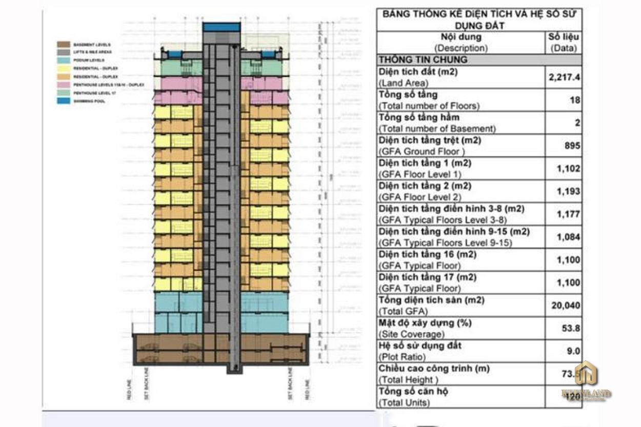 Mặt bằng tổng thể dự án New Pearl Residence Quận 3