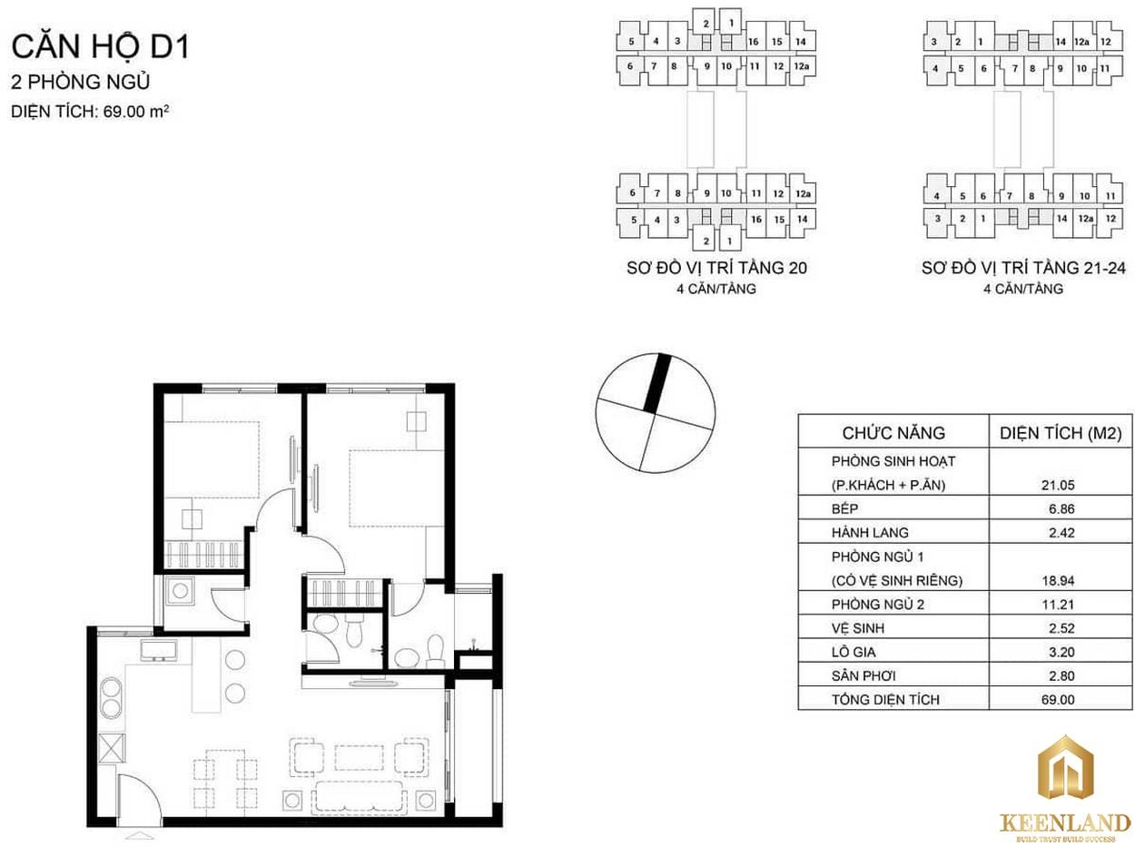 Thiết kế Dream Home Riverside