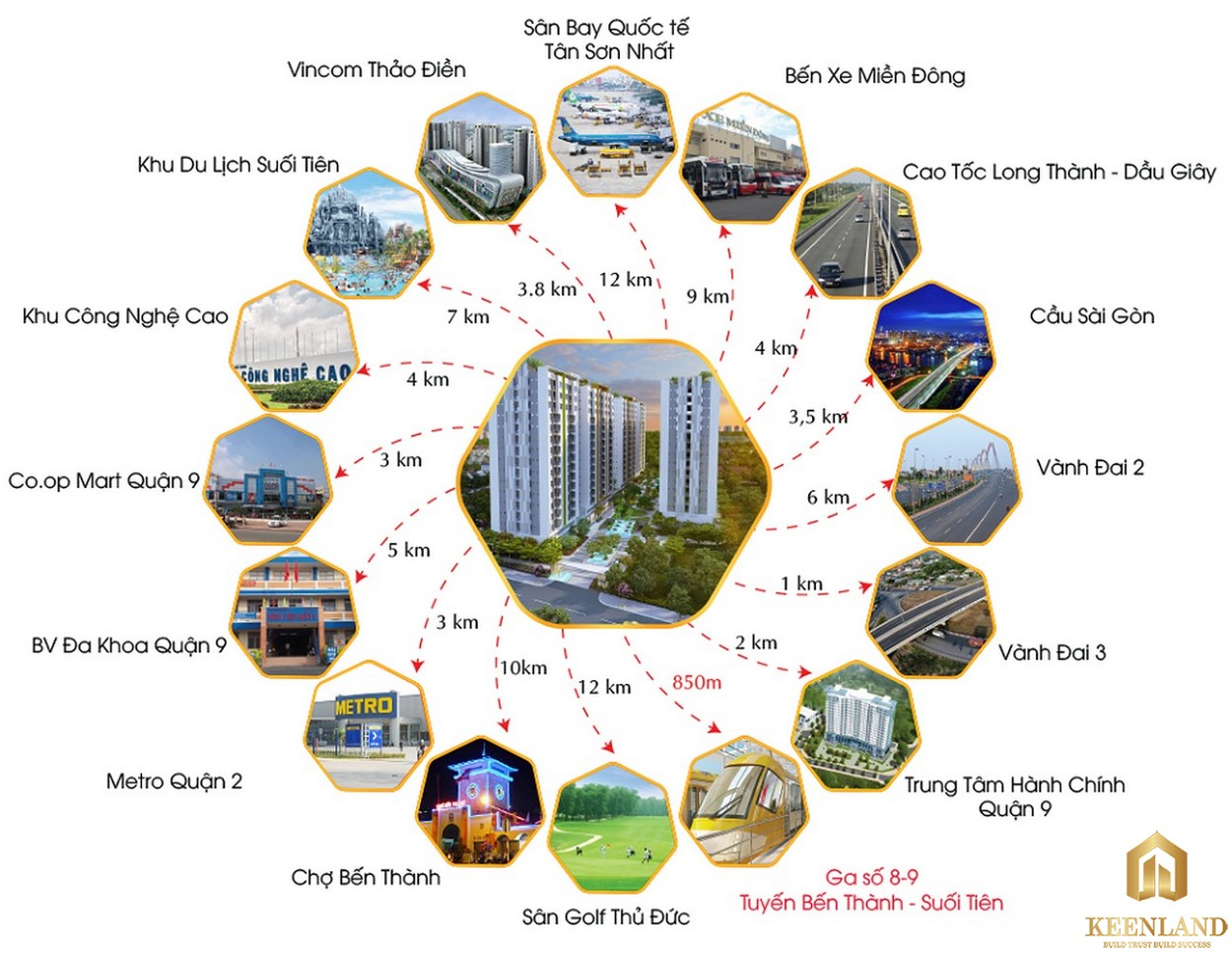 Liên kết vùng dự án Him Lam Nam Khánh