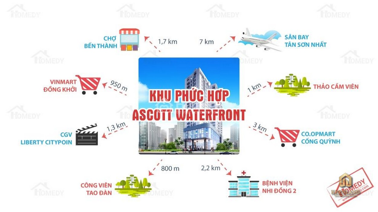 Liên kết vùng dự án Ascott Waterfront Saigon