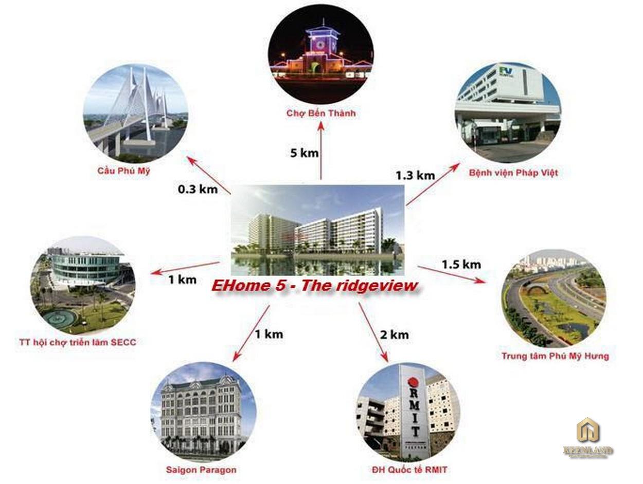 Tiện ích ngoại khu dự án EHome 5
