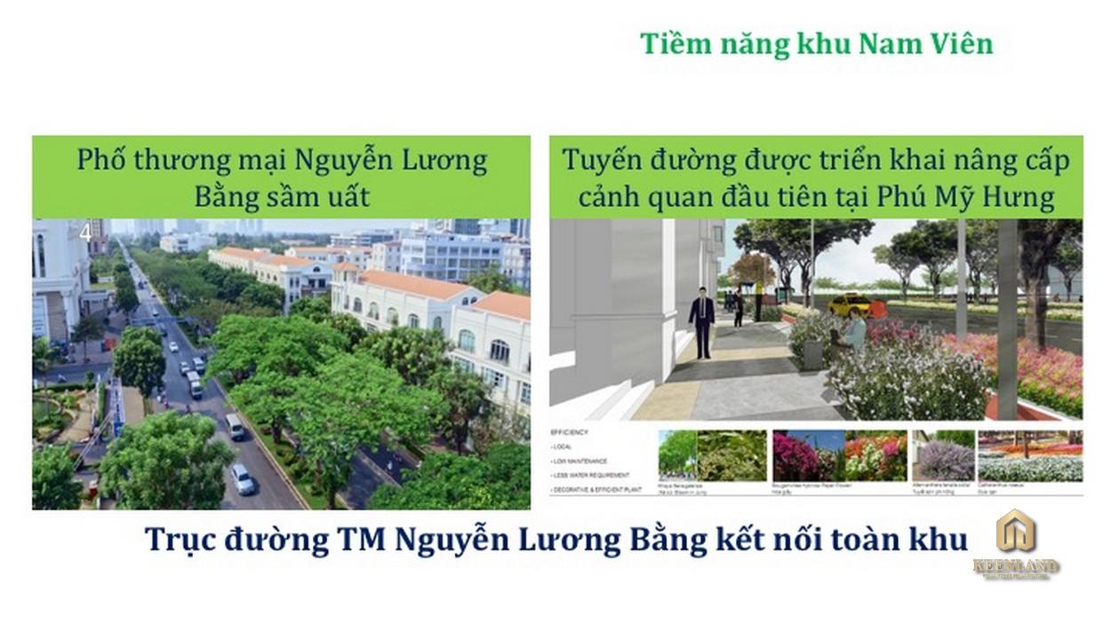 Tiềm năng Khu Nam Viên - Vị trí tọa lạc dự án Nam Phúc Le Jardin Quận 7