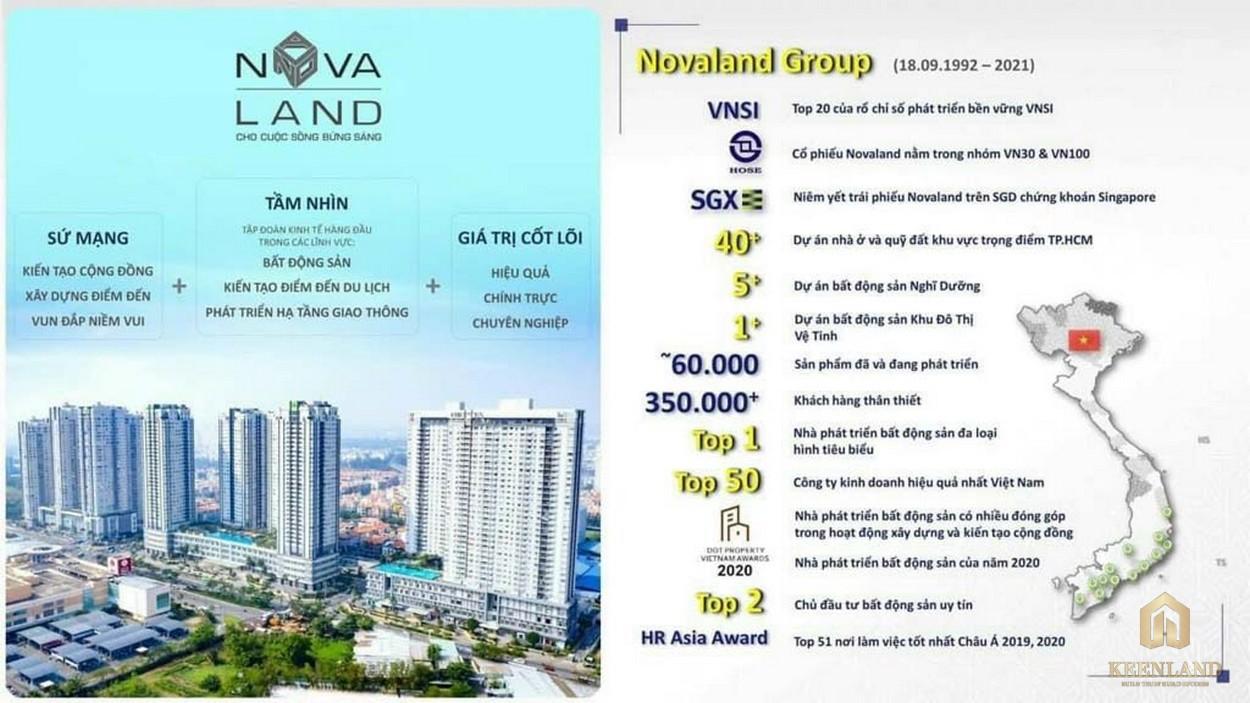 Chủ đầu tư Novaland Group