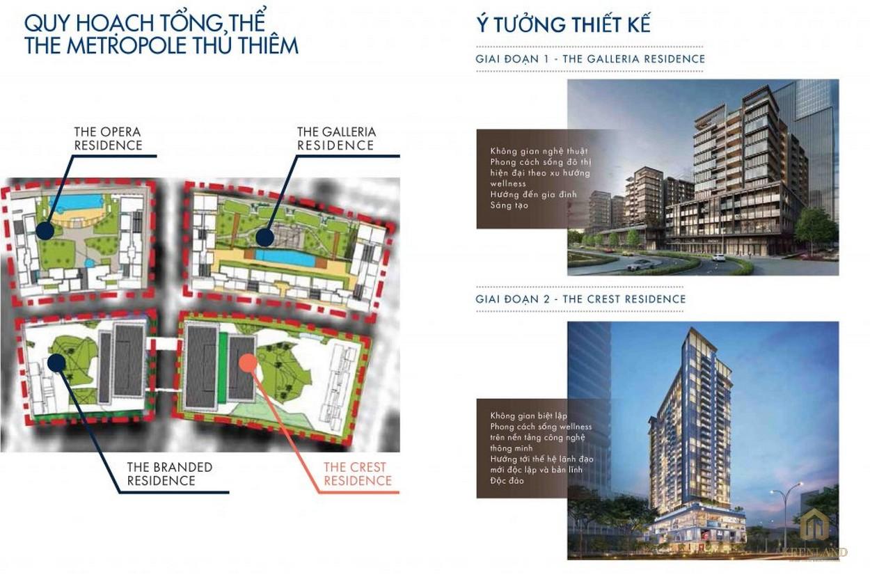 Quy hoạch tổng thể dự án The Metrophole Thủ Thiêm