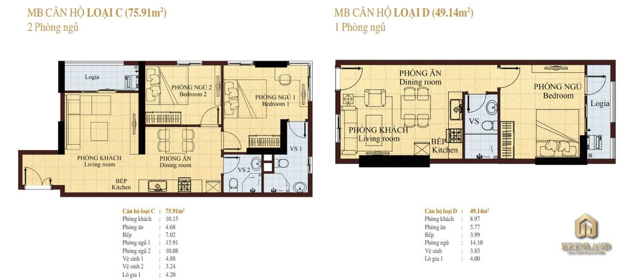 Thiết kế chi tiết căn hộ The Era Town  Quận 7