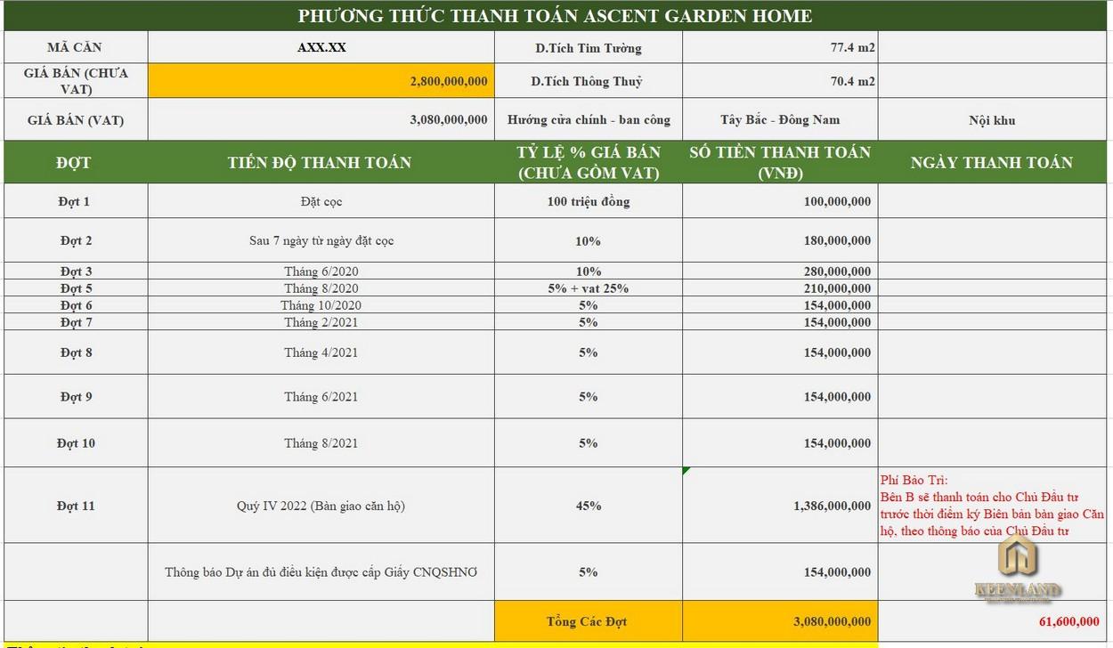 Phương thức thanh toán dự kiến căn hộ Ascent Garden Homes  Quận 7