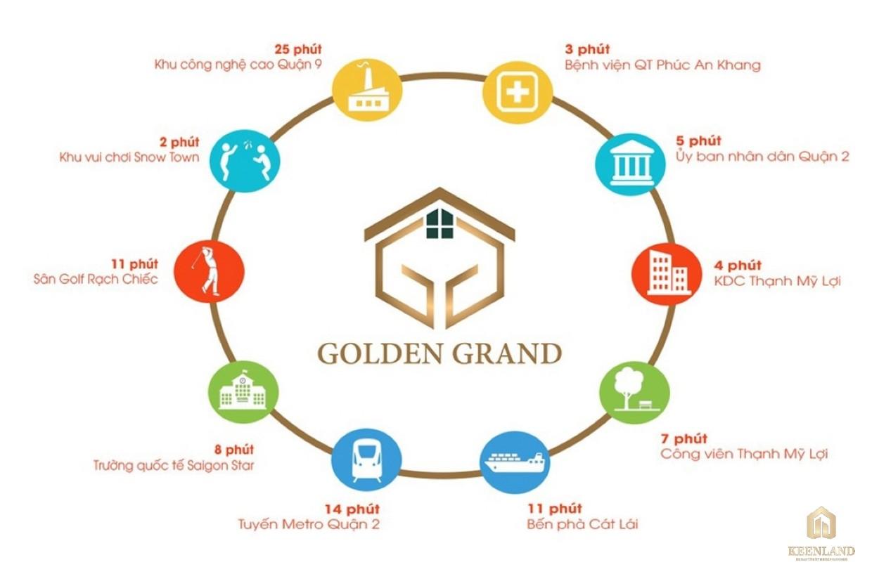 Tiện ích ngoại khu đa dạng và đẳng cấp tại Golden Grand quận 2