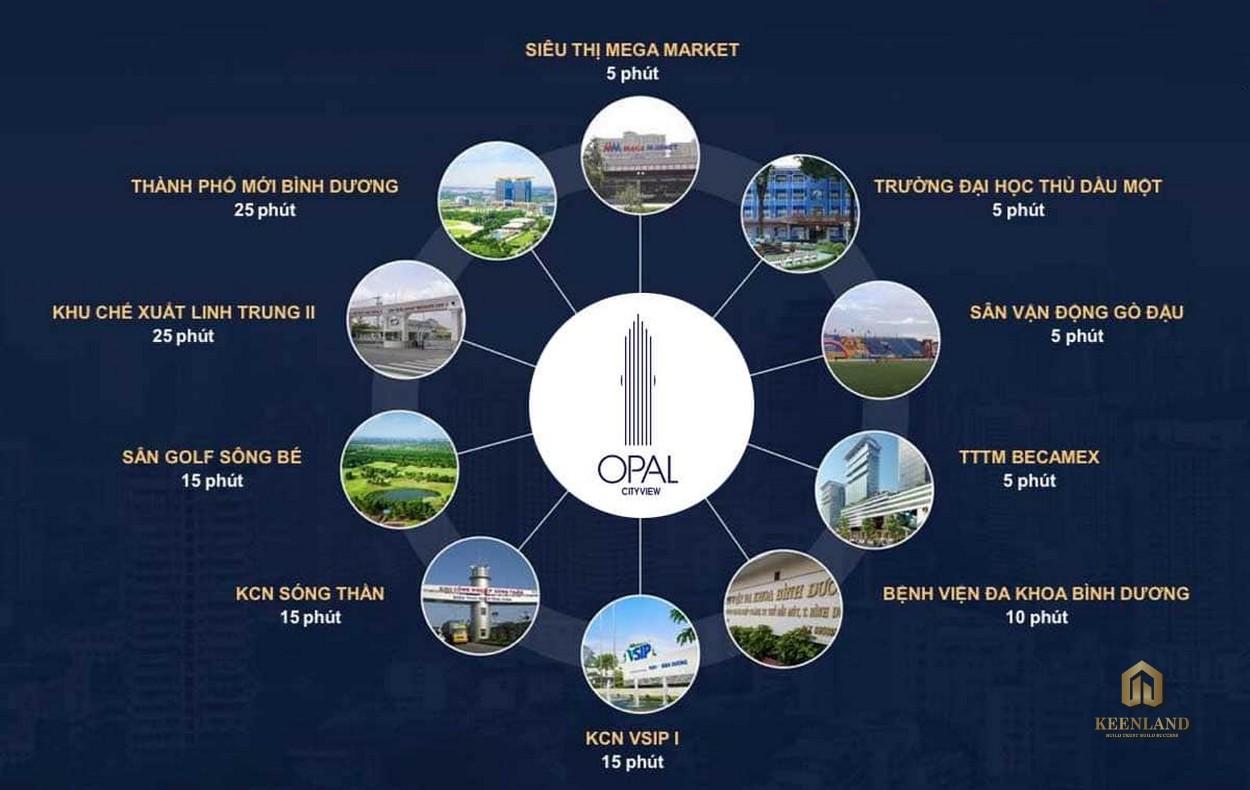 Kết nối giao thông từ vị trí dự án căn hộ Opal Cityview
