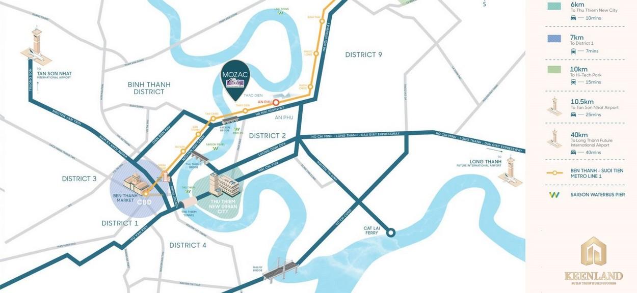 Vị trí của dự án Mozac Thảo Điền trên bản đồ